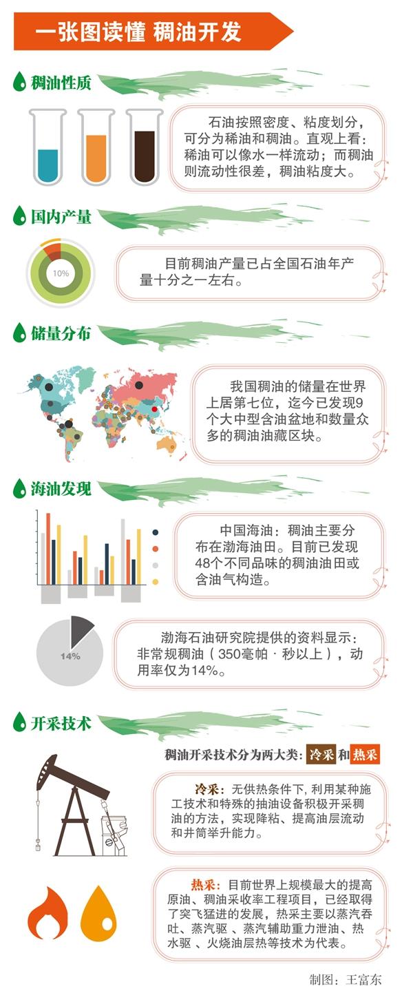 秦皇岛微5路路线图