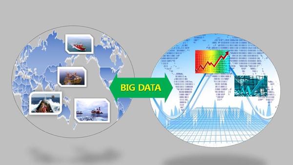 与油气勘探类似,大数据技术也可应用于石油行业的其他板块,例如集输